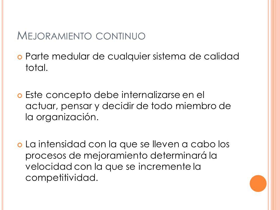 B ENEFICIOS DE LA NORMALIZACIÓN AL SECTOR TURÍSTICO Favorece la internacionalización del comercio y del turismo (garantiza estándares normalizados) Puede decirse que la normalización permite la creación de un lenguaje común que favorece la comunicación Favorece la eliminación de barreras técnicas en la comercialización de servicios turísticos