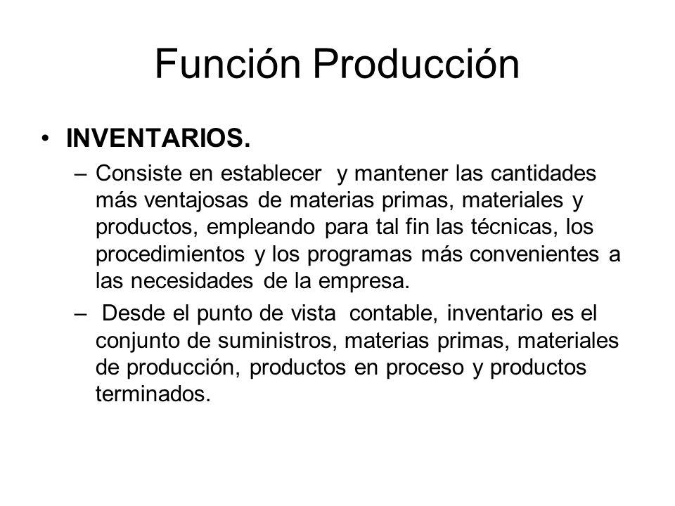 Función Producción INVENTARIOS.