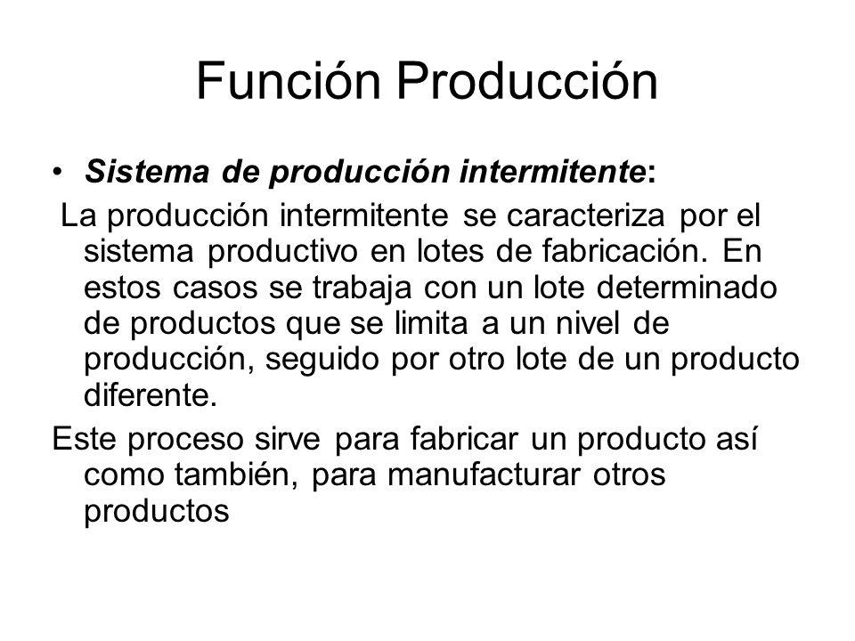 Función Producción Sistema de producción intermitente: La producción intermitente se caracteriza por el sistema productivo en lotes de fabricación.