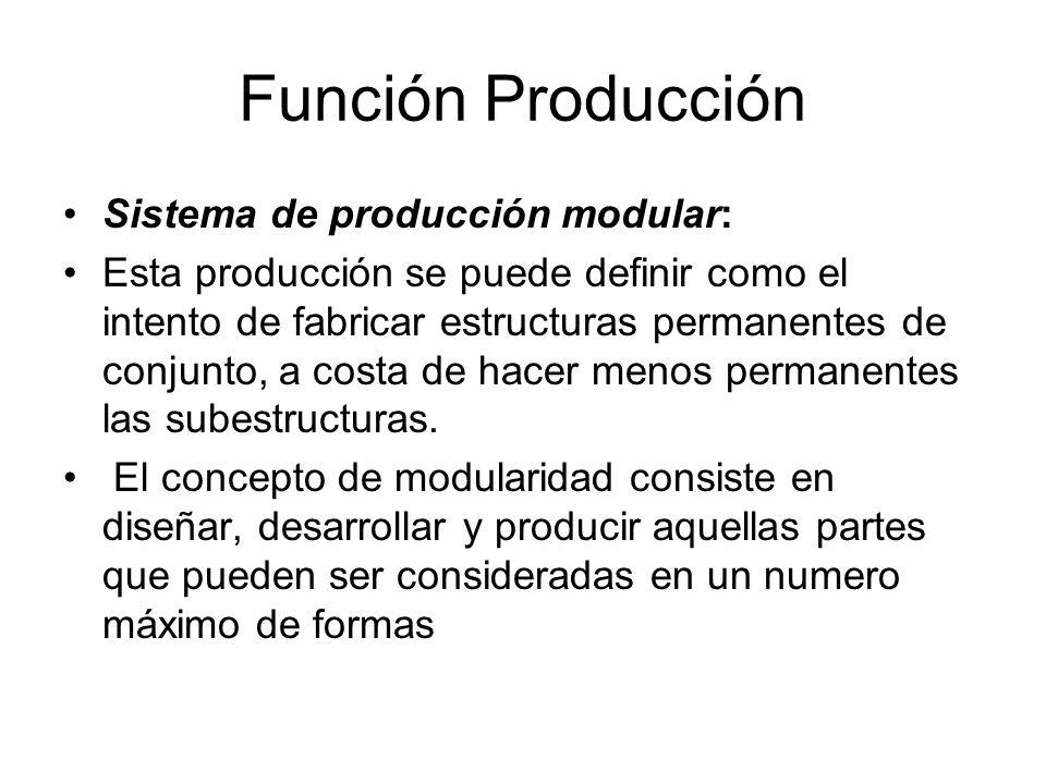Función Producción Sistema de producción modular: Esta producción se puede definir como el intento de fabricar estructuras permanentes de conjunto, a costa de hacer menos permanentes las subestructuras.