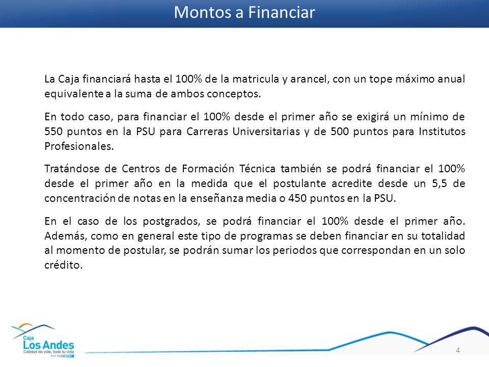 4 Montos a Financiar La Caja financiará hasta el 100% de la matricula y arancel, con un tope máximo anual equivalente a la suma de ambos conceptos.