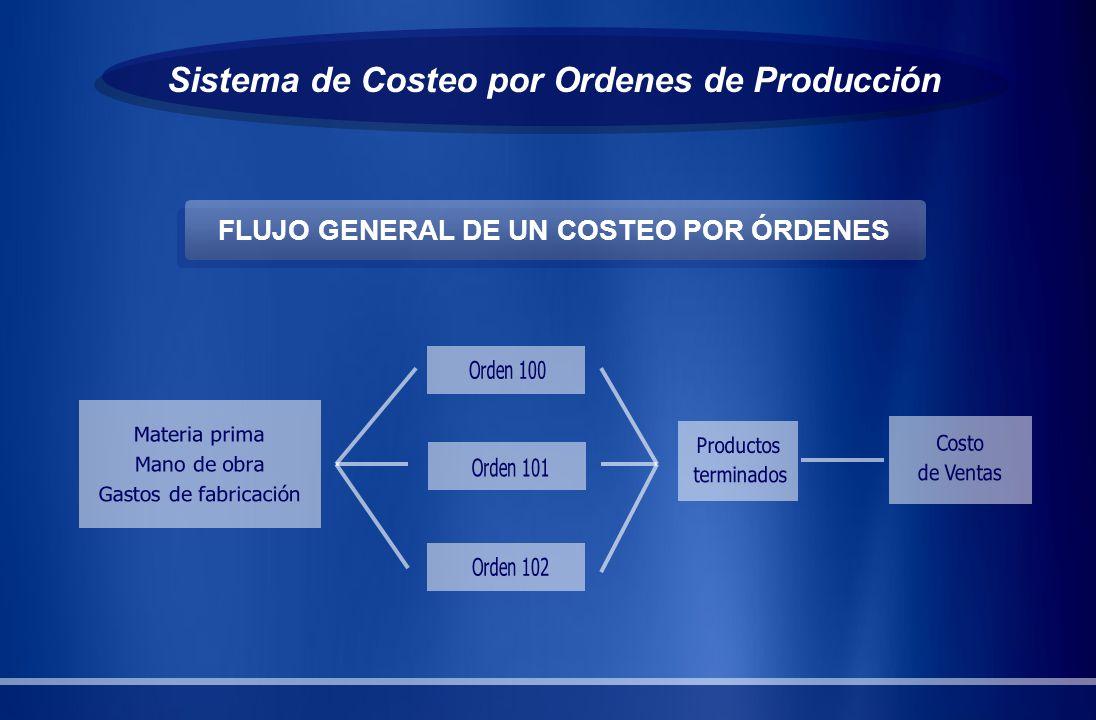 Sistema de Costeo por Ordenes de Producción FLUJO GENERAL DE UN COSTEO POR ÓRDENES