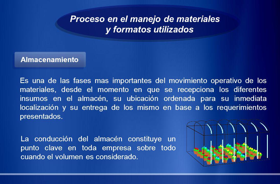 Proceso en el manejo de materiales y formatos utilizados Es una de las fases mas importantes del movimiento operativo de los materiales, desde el mome