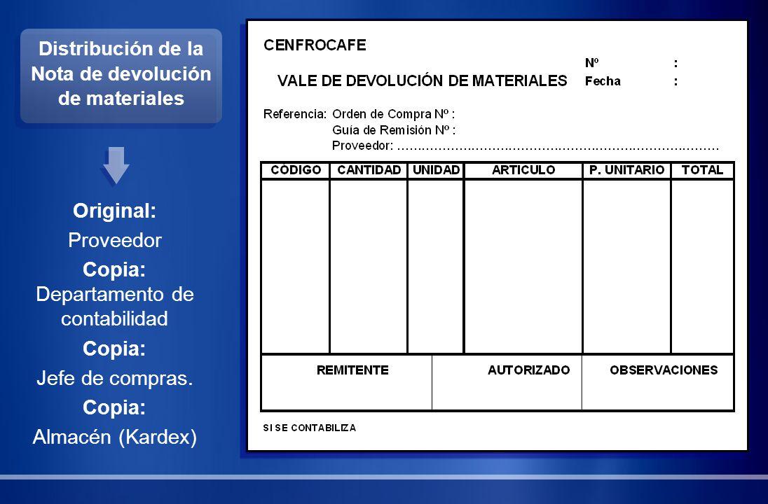 Distribución de la Nota de devolución de materiales Original: Proveedor Copia: Departamento de contabilidad Copia: Jefe de compras. Copia: Almacén (Ka
