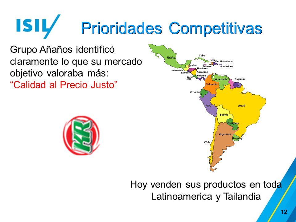 """Prioridades Competitivas 12 Grupo Añaños identificó claramente lo que su mercado objetivo valoraba más: """"Calidad al Precio Justo"""" Hoy venden sus produ"""