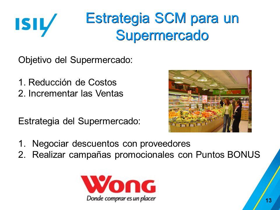 Estrategia SCM para un Supermercado 13 Objetivo del Supermercado: 1. Reducción de Costos 2. Incrementar las Ventas Estrategia del Supermercado: 1.Nego