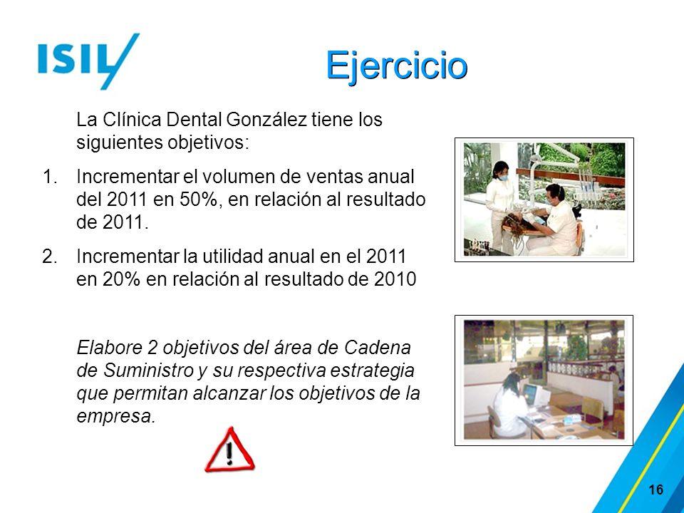 Ejercicio 16 La Clínica Dental González tiene los siguientes objetivos: 1.Incrementar el volumen de ventas anual del 2011 en 50%, en relación al resul