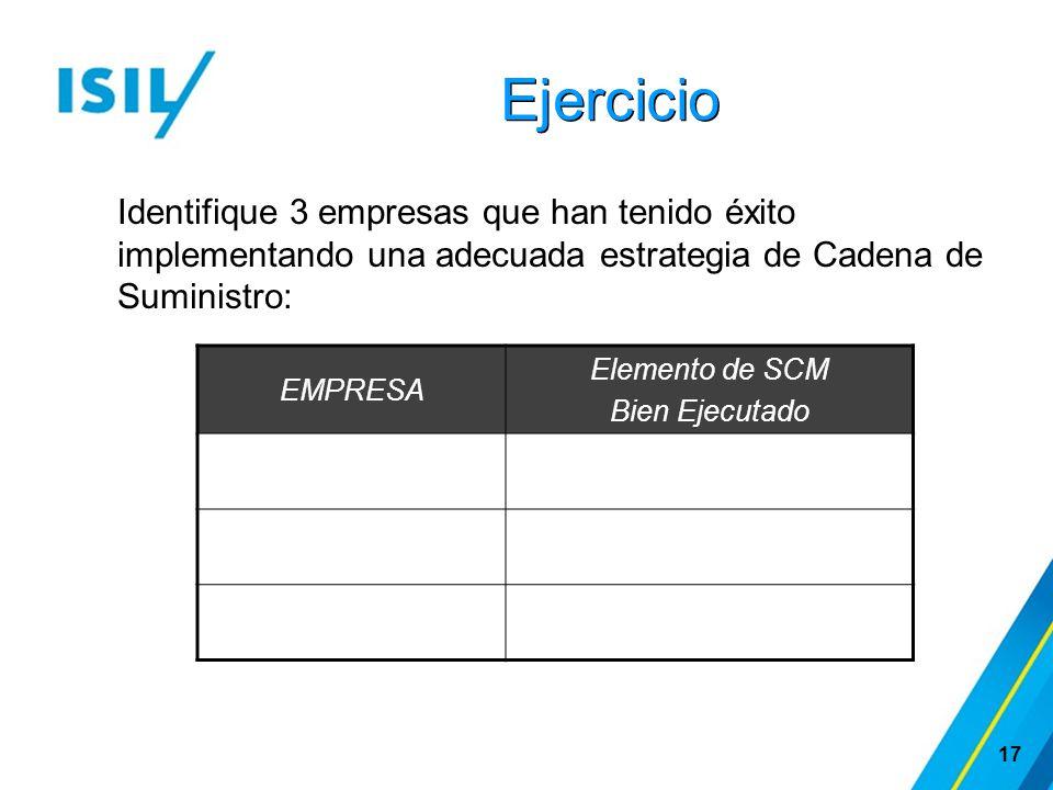 Identifique 3 empresas que han tenido éxito implementando una adecuada estrategia de Cadena de Suministro: Ejercicio 17 EMPRESA Elemento de SCM Bien E