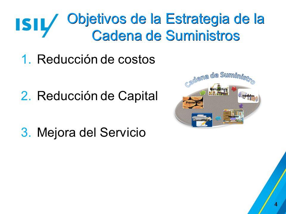 1.Reducción de costos 2.Reducción de Capital 3.Mejora del Servicio Objetivos de la Estrategia de la Cadena de Suministros 4