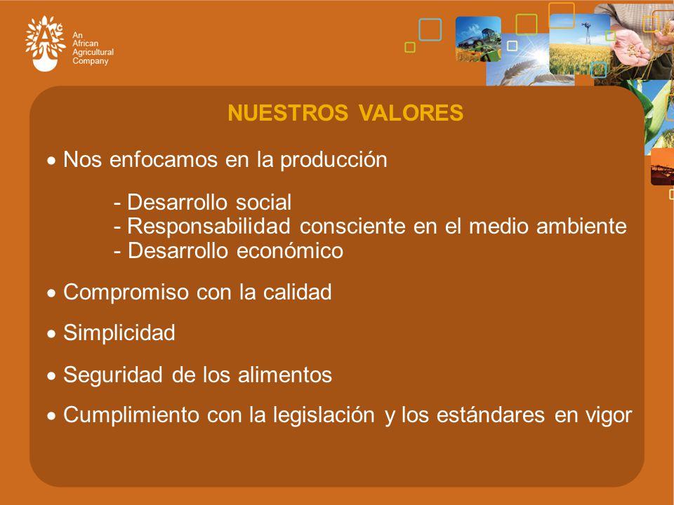 NUESTROS VALORES  Nos enfocamos en la producción - Desarrollo social - Responsabilidad consciente en el medio ambiente - Desarrollo económico  Compromiso con la calidad  Simplicidad  Seguridad de los alimentos  Cumplimiento con la legislación y los estándares en vigor