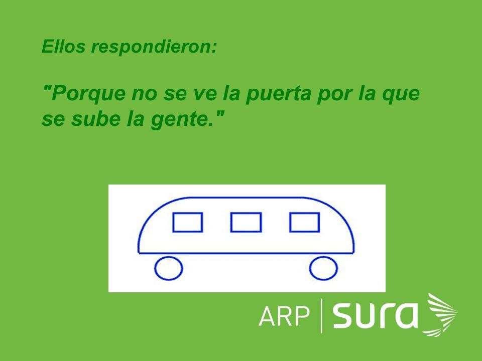 ARP SURA Se siente como,,, ¿verdad?