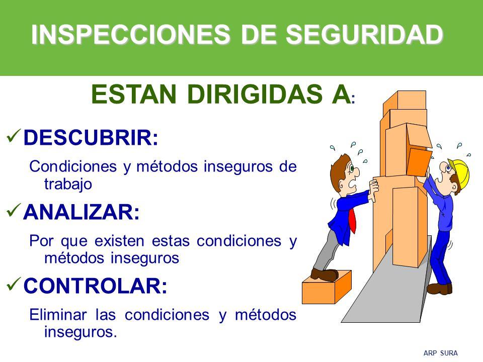 ARP SURA DESCUBRIR CAUSAS DE POSIBLES ACCIDENTES (Que pueden involucrar perdidas en personas, equipo, material y medio ambiente) INSPECCIONES DE SEGURIDAD