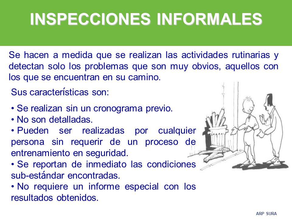 ARP SURA  INSPECCION GENERAL Se dirigen al reconocimiento de las posibles fallas o factores de riesgo presentes en las instalaciones en general (internas y externas).