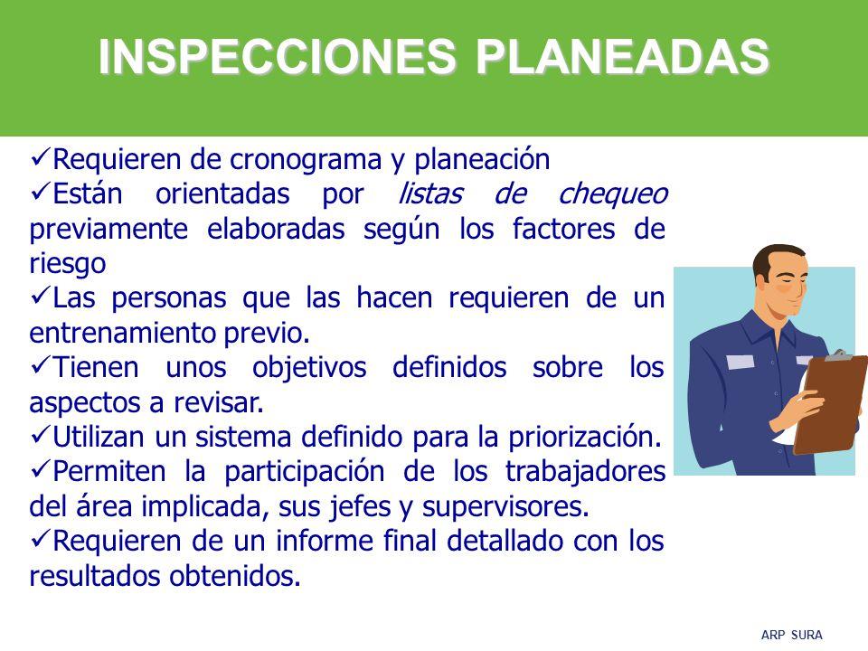 ARP SURA  Los Supervisores. Los Comités Paritarios de SST.
