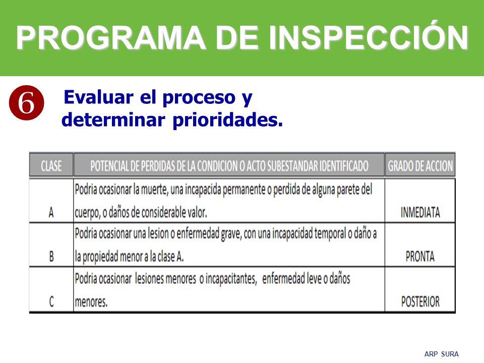 ARP SURA Generar el plan de acción y responsables.