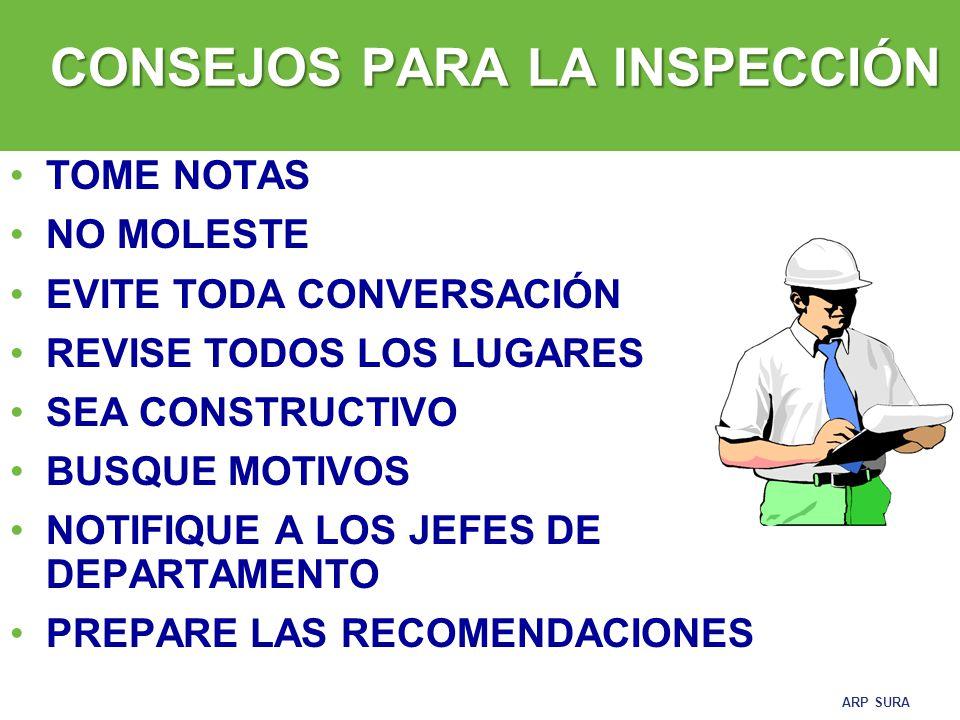 ARP SURA PROCESO DE INSPECCIÓN 1.Preparar la inspección.