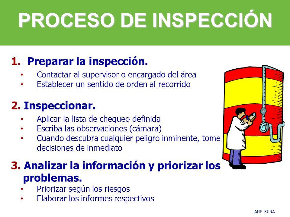 ARP SURA 4.Definir las acciones correctivas y preventivas.