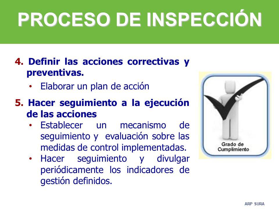 ARP SURA Modelo de formato para el informe de inspecciones planeadas