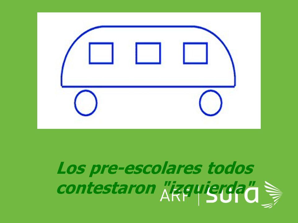 ARP SURA Cuando les preguntaron: ¿Por qué ustedes piensan que el bus está viajando en dirección hacia la izquierda?