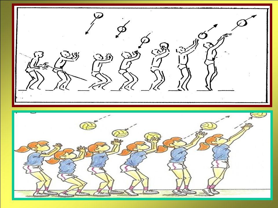 FORMAS DE CORRECCIÓN Incorrecta colocación de los pulgares: Pase de arriba contra la pared, muy cerca para poder mirar las manos y corregirse Para lo cual el entrenador le hará llevar los mismos hacia los ojos, enfrentando aún más las palmas de las manos hacia adentro Otro es acostarlo decúbito dorsal, ofreciéndole resistencia al trabajo de extensión de brazos ó con una pelota pesada en las manos, lo cual obligará a llevar hacia atrás los pulgares, esto deberá alternarse con pelotas de voleibol común Golpear el balón solamente con pulgares e índice contra la pared.