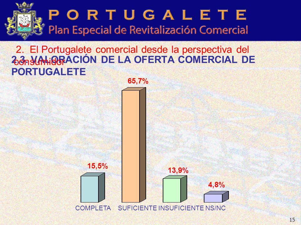 iluminacion hogar portugalete: