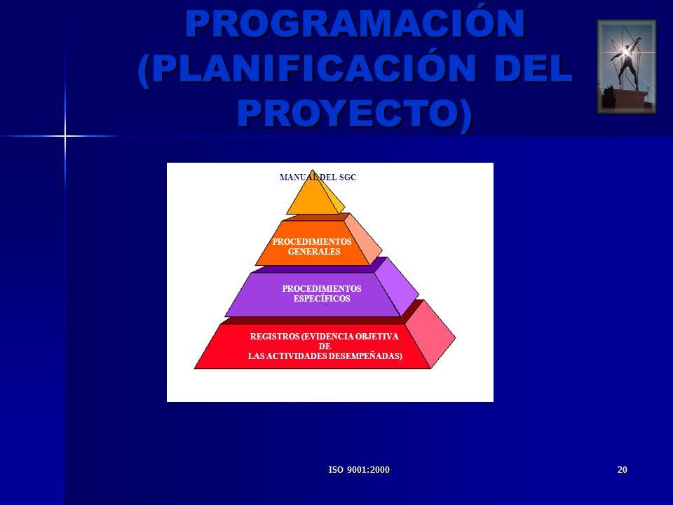 ISO 9001:200020 PROCEDIMIENTOS GENERALES MANUAL DEL SGC PROCEDIMIENTOS ESPECÍFICOS REGISTROS (EVIDENCIA OBJETIVA DE LAS ACTIVIDADES DESEMPEÑADAS) PROG