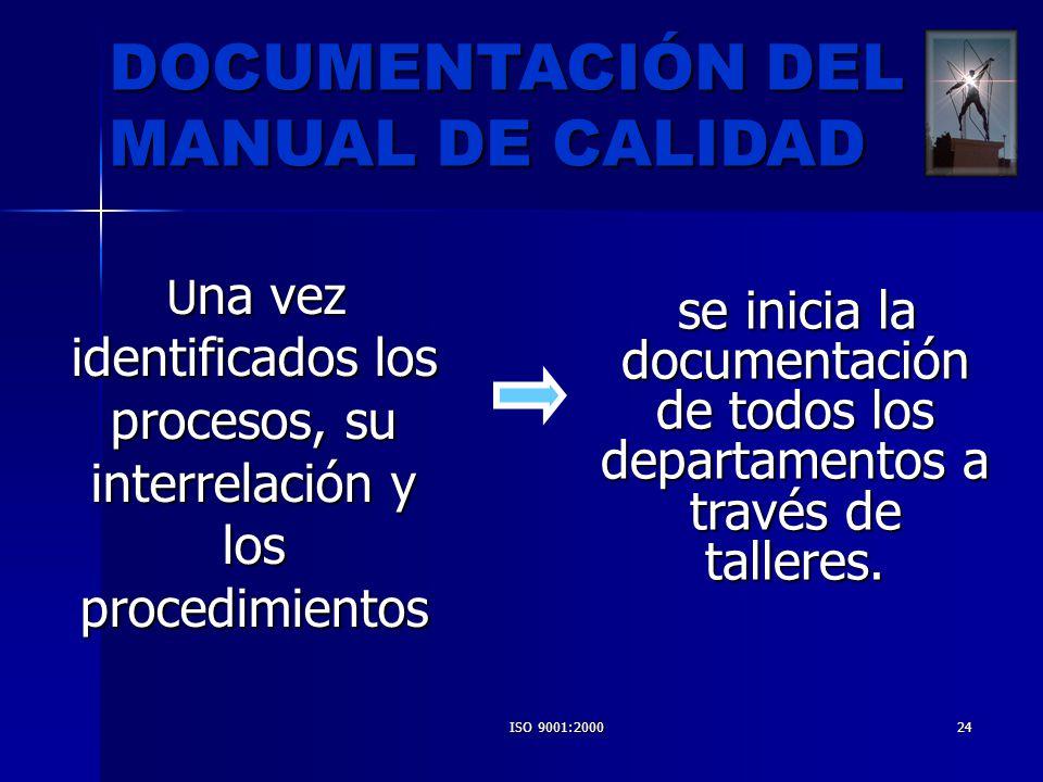 ISO 9001:200024 U na vez identificados los procesos, su interrelación y los procedimientos U na vez identificados los procesos, su interrelación y los