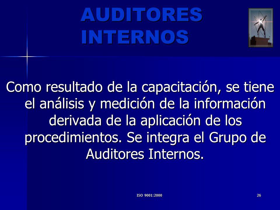 ISO 9001:200026 AUDITORES INTERNOS Como resultado de la capacitación, se tiene el análisis y medición de la información derivada de la aplicación de l
