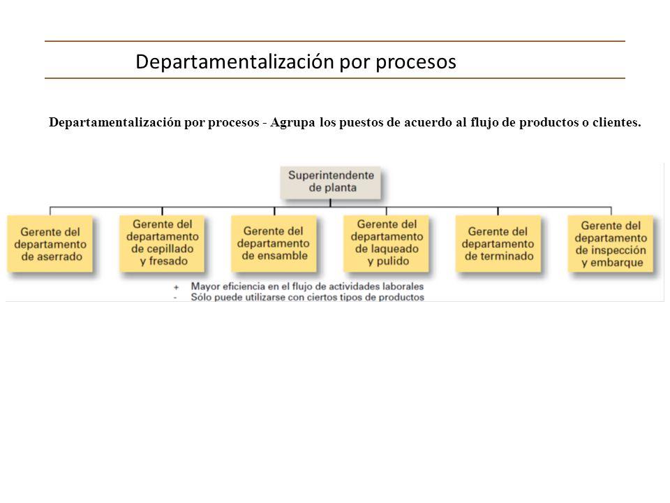 Departamentalización por procesos Departamentalización por procesos - Agrupa los puestos de acuerdo al flujo de productos o clientes.