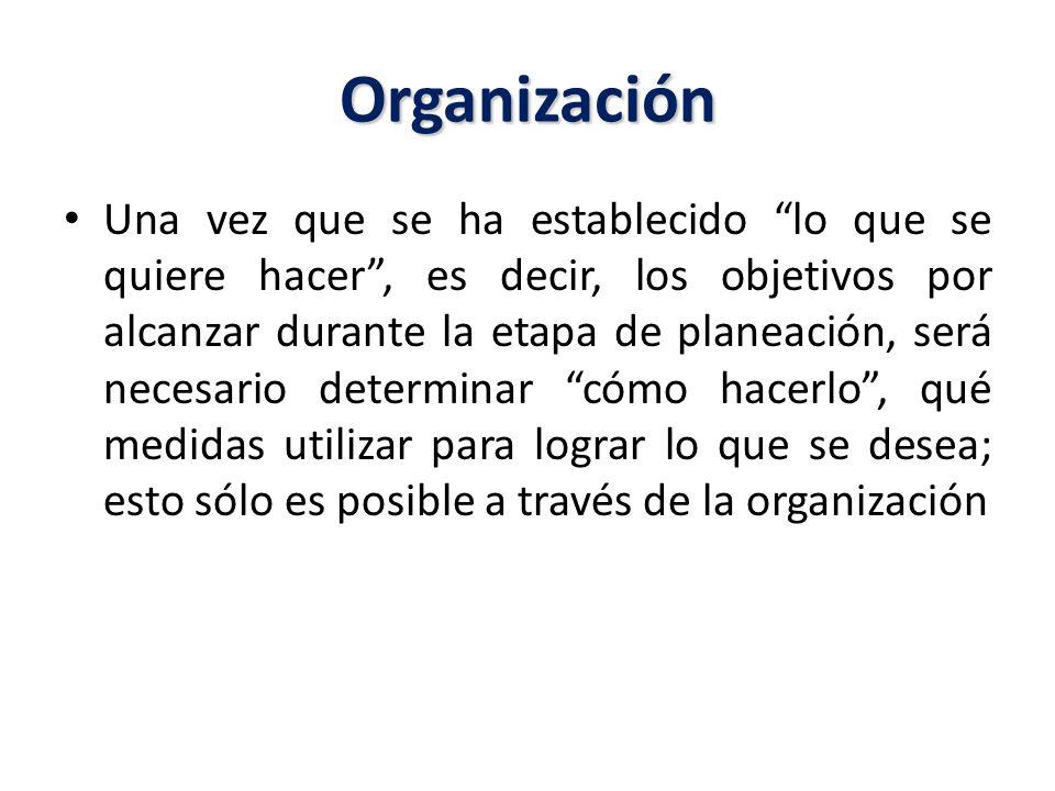 Organización Crear la estructura de la organización que permita la coordinación de los recursos y las actividades para alcanzar las metas establecidas en la planeación Se determinan funciones y responsabilidades Se establecen métodos que simplifiquen el trabajo