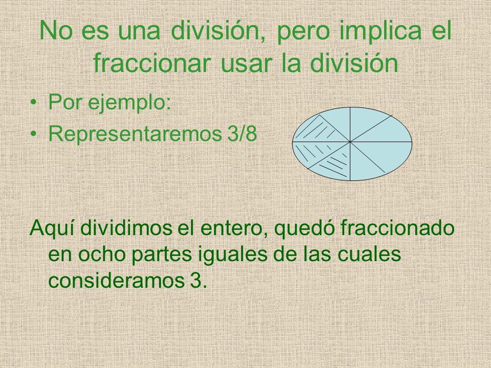 No es una división, pero implica el fraccionar usar la división Por ejemplo: Representaremos 3/8 Aquí dividimos el entero, quedó fraccionado en ocho partes iguales de las cuales consideramos 3.