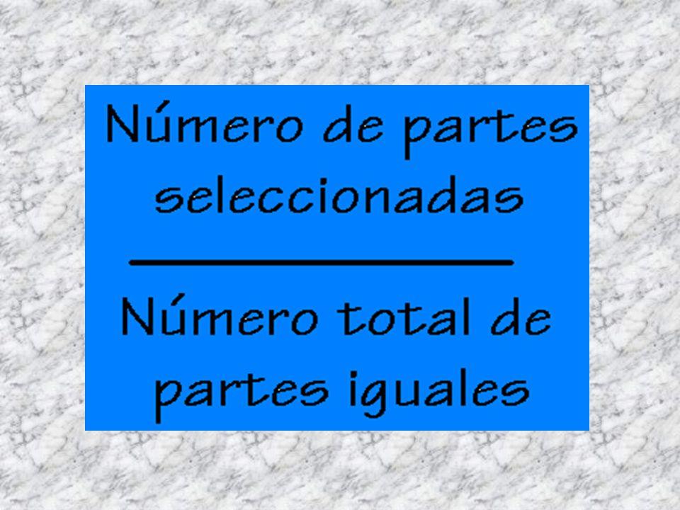 y el número de arriba indica el número de partes seleccionadas de ese objeto...