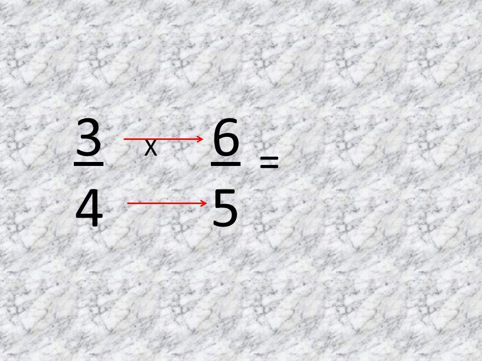 Recordemos antes la multiplicación ¿cómo multiplicamos?