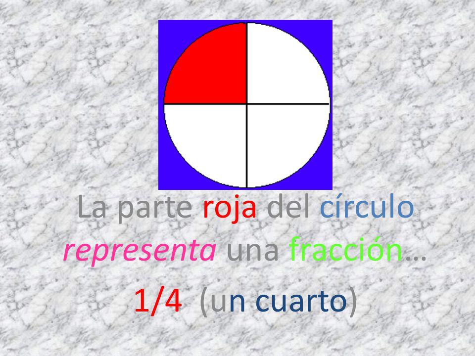 Muy bién!!! Ahora dibujemos un círculo y dividámoslo en 4 partes iguales...