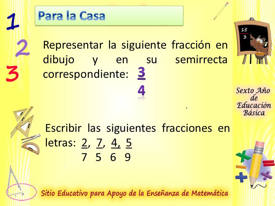 Representar la siguiente fracción en dibujo y en su semirrecta correspondiente:
