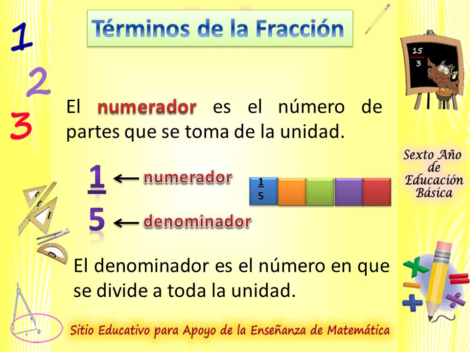 El denominador es el número en que se divide a toda la unidad. 1515