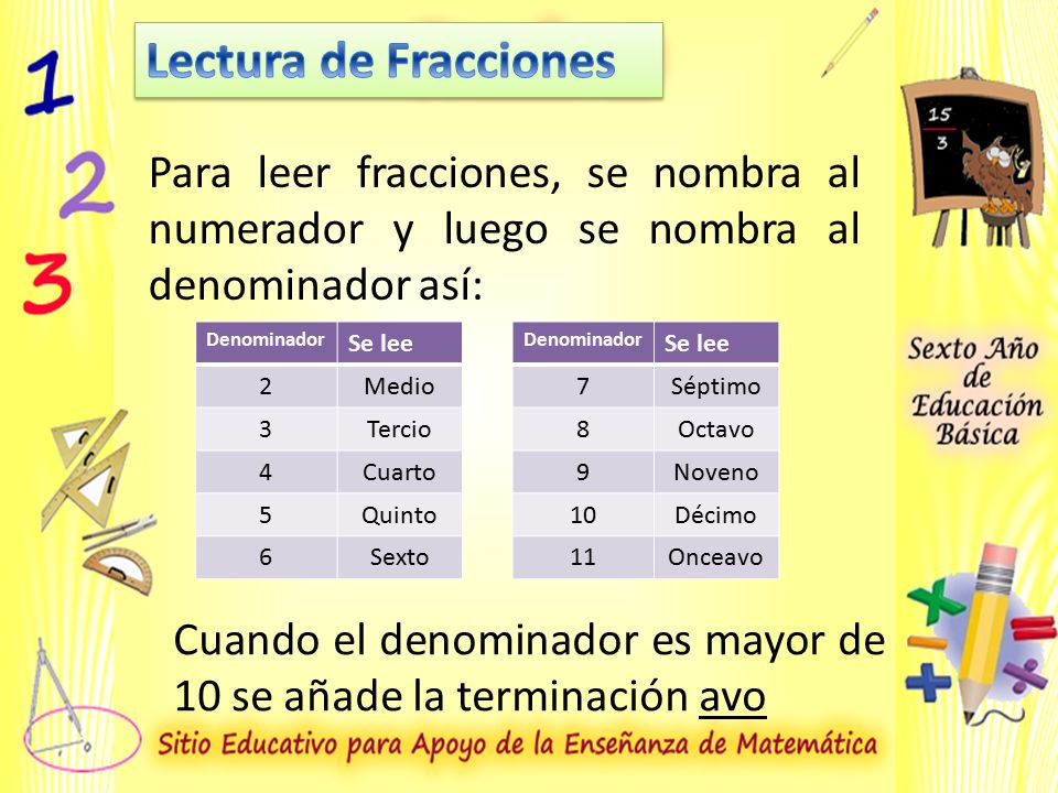 Para leer fracciones, se nombra al numerador y luego se nombra al denominador así: Denominador Se lee 2Medio 3Tercio 4Cuarto 5Quinto 6Sexto Denominador Se lee 7Séptimo 8Octavo 9Noveno 10Décimo 11Onceavo Cuando el denominador es mayor de 10 se añade la terminación avo