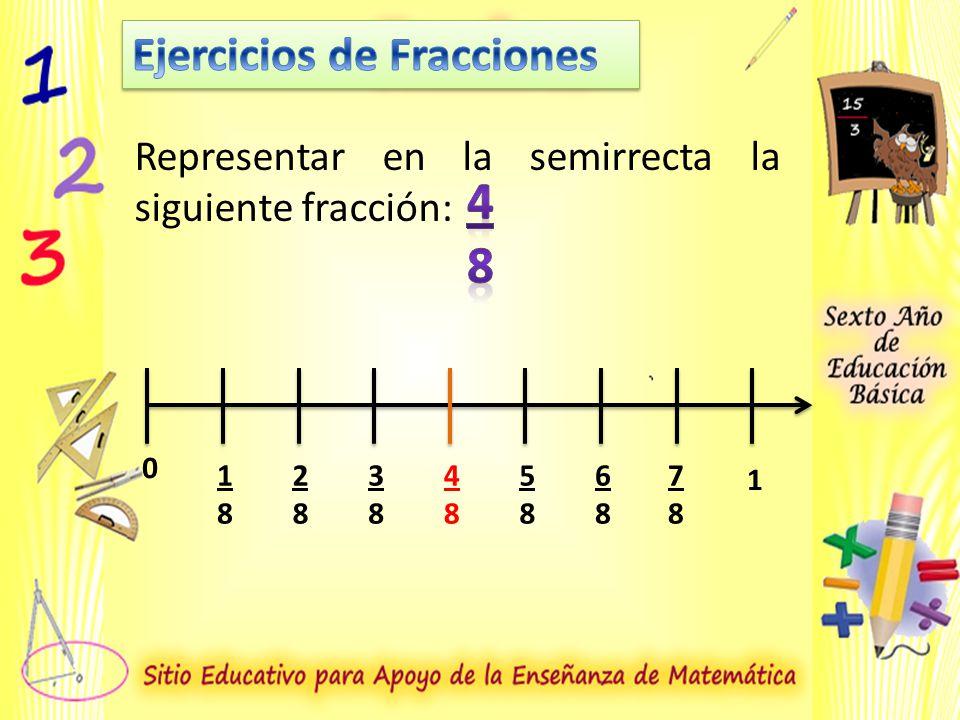 Representar en la semirrecta la siguiente fracción: 0 1818 2828 3838 4848 5858 6868 7878 1