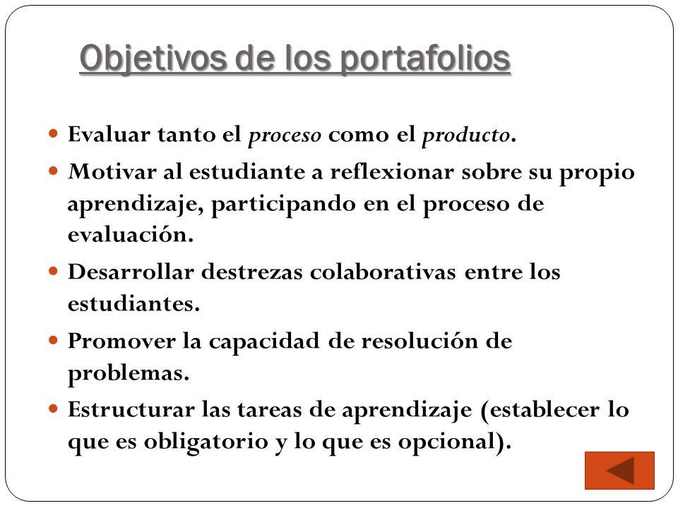 Objetivos de los portafolios Evaluar tanto el proceso como el producto. Motivar al estudiante a reflexionar sobre su propio aprendizaje, participando