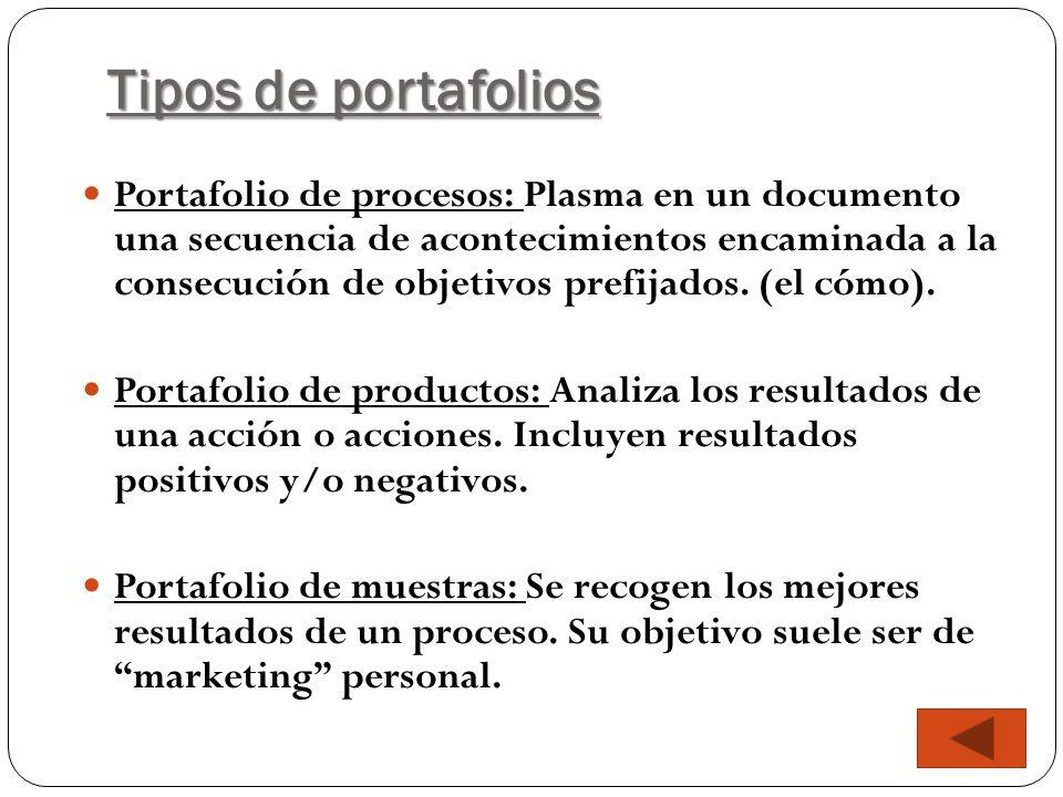 Tipos de portafolios Portafolio de procesos: Plasma en un documento una secuencia de acontecimientos encaminada a la consecución de objetivos prefijad