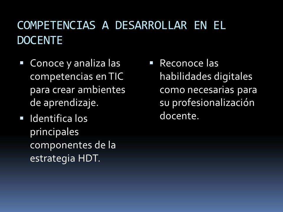 COMPETENCIAS A DESARROLLAR EN EL DOCENTE  Conoce y analiza las competencias en TIC para crear ambientes de aprendizaje.