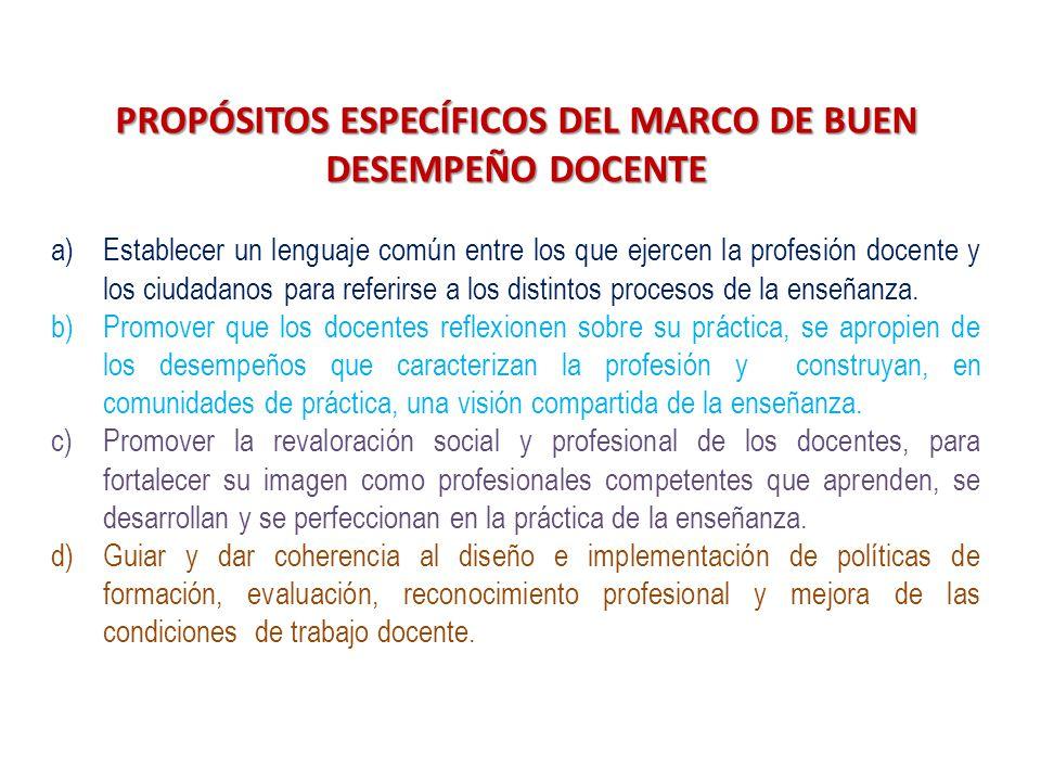 PROPÓSITOS ESPECÍFICOS DEL MARCO DE BUEN DESEMPEÑO DOCENTE a)Establecer un lenguaje común entre los que ejercen la profesión docente y los ciudadanos para referirse a los distintos procesos de la enseñanza.
