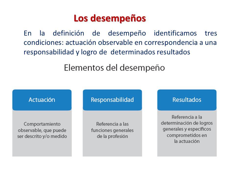 Los desempeños En la definición de desempeño identificamos tres condiciones: actuación observable en correspondencia a una responsabilidad y logro de determinados resultados