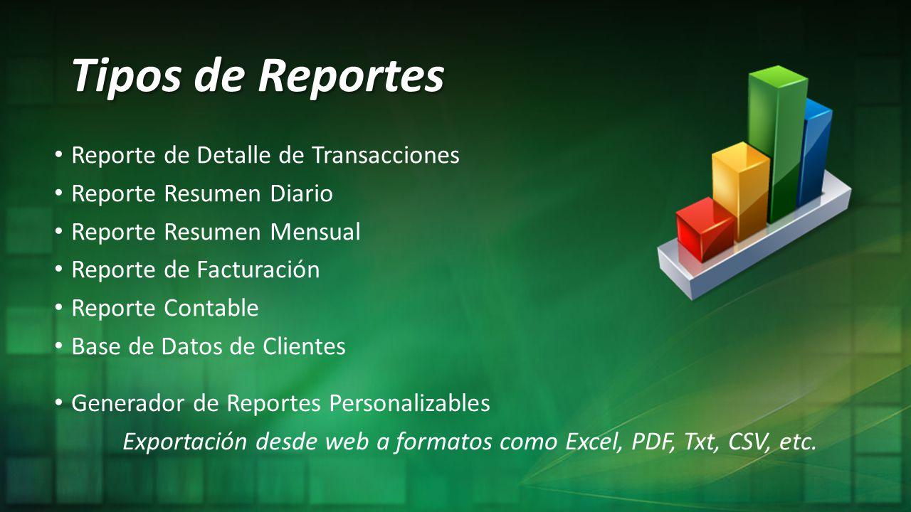 Tipos de Reportes Reporte de Detalle de Transacciones Reporte Resumen Diario Reporte Resumen Mensual Reporte de Facturación Reporte Contable Base de D