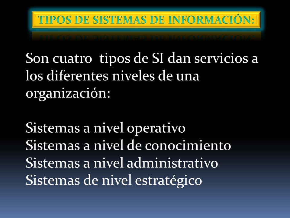 Son cuatro tipos de SI dan servicios a los diferentes niveles de una organización: Sistemas a nivel operativo Sistemas a nivel de conocimiento Sistemas a nivel administrativo Sistemas de nivel estratégico