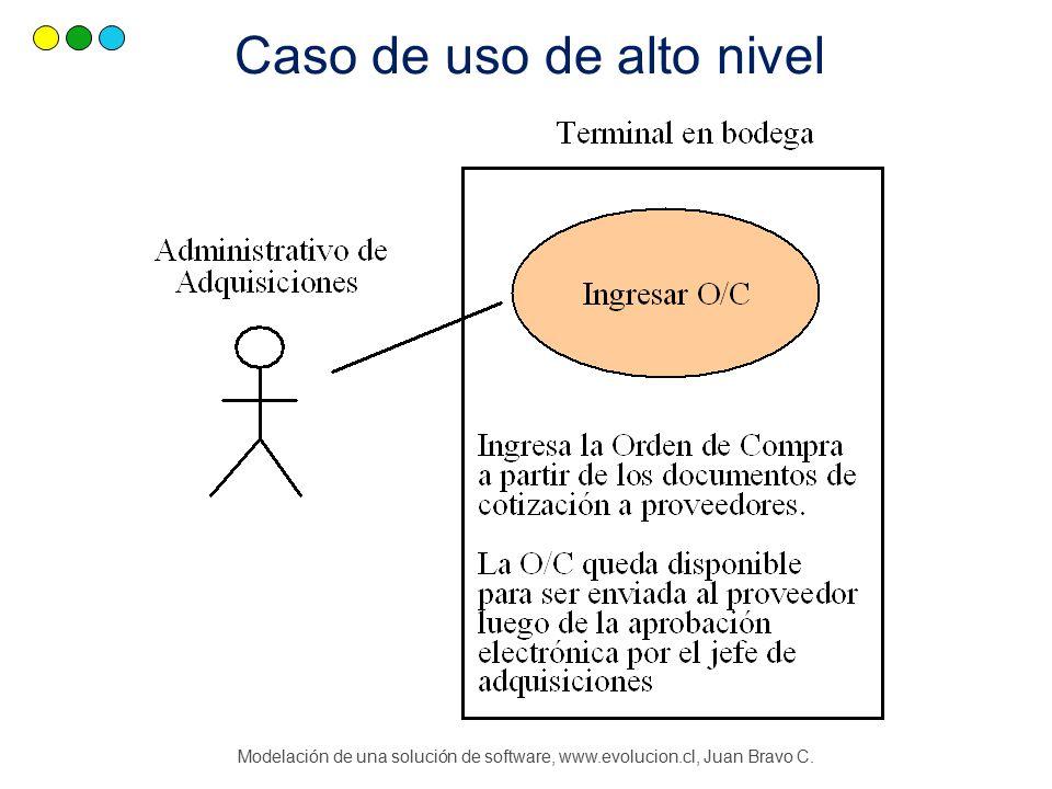 Modelación de una solución de software, www.evolucion.cl, Juan Bravo C. Caso de uso de alto nivel