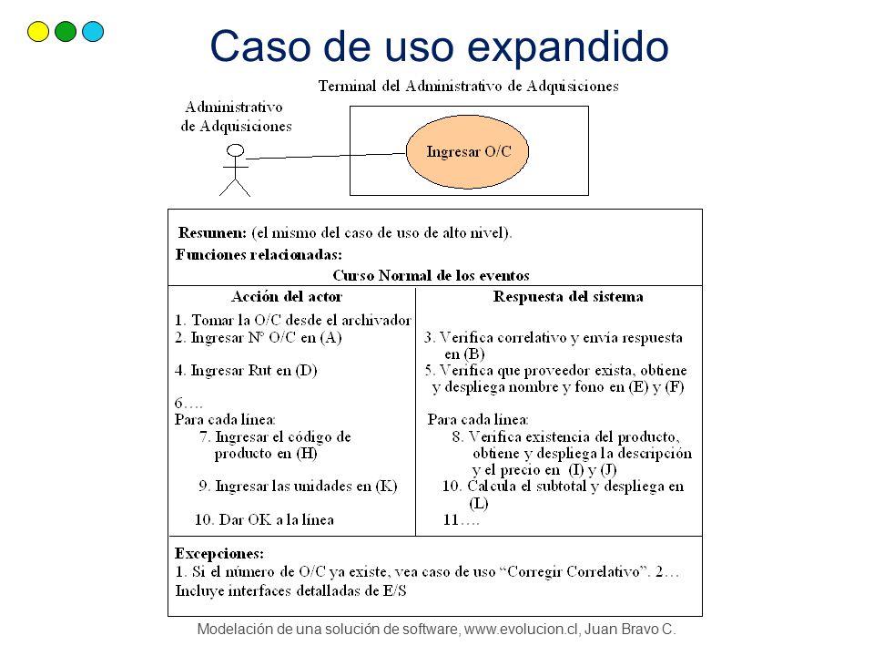 Modelación de una solución de software, www.evolucion.cl, Juan Bravo C. Caso de uso expandido