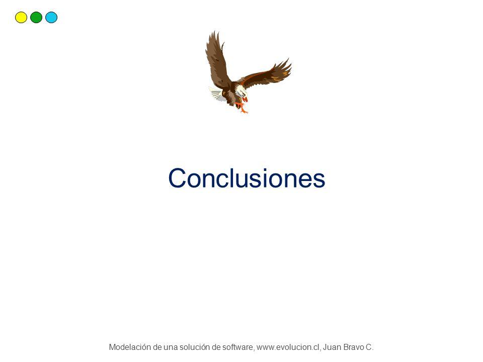 Modelación de una solución de software, www.evolucion.cl, Juan Bravo C. Conclusiones