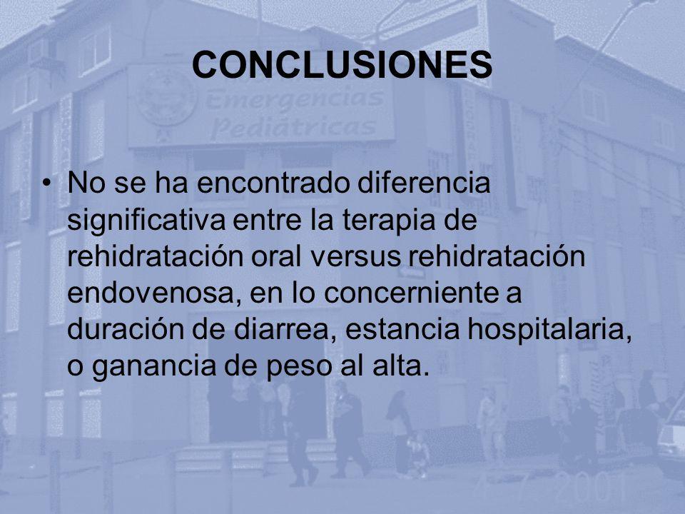 CONCLUSIONES No se ha encontrado diferencia significativa entre la terapia de rehidratación oral versus rehidratación endovenosa, en lo concerniente a