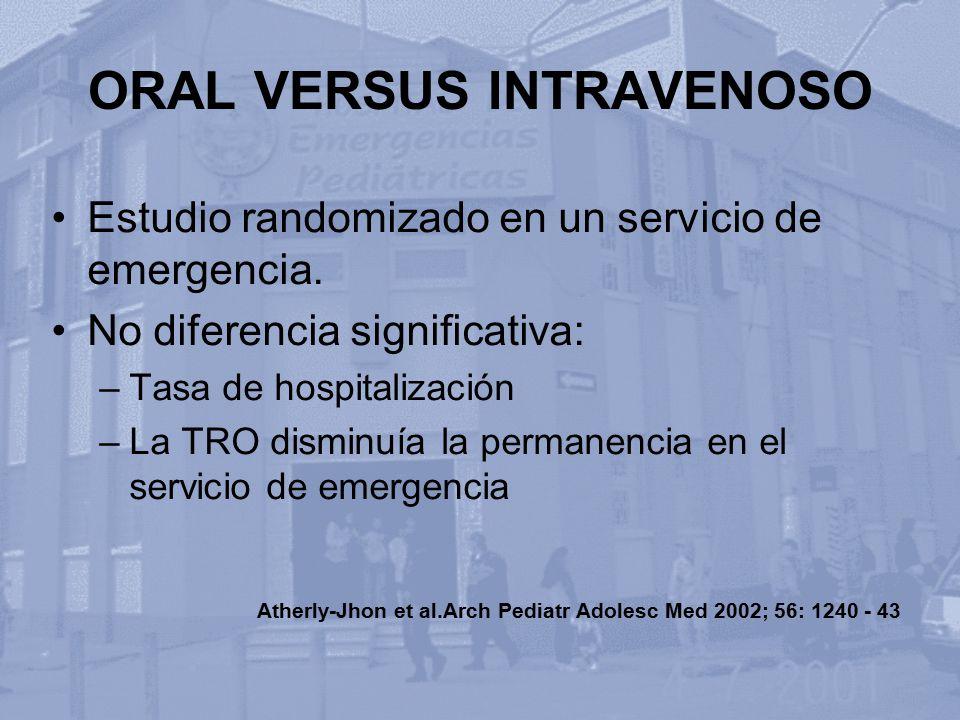 ORAL VERSUS INTRAVENOSO Estudio randomizado en un servicio de emergencia. No diferencia significativa: –Tasa de hospitalización –La TRO disminuía la p